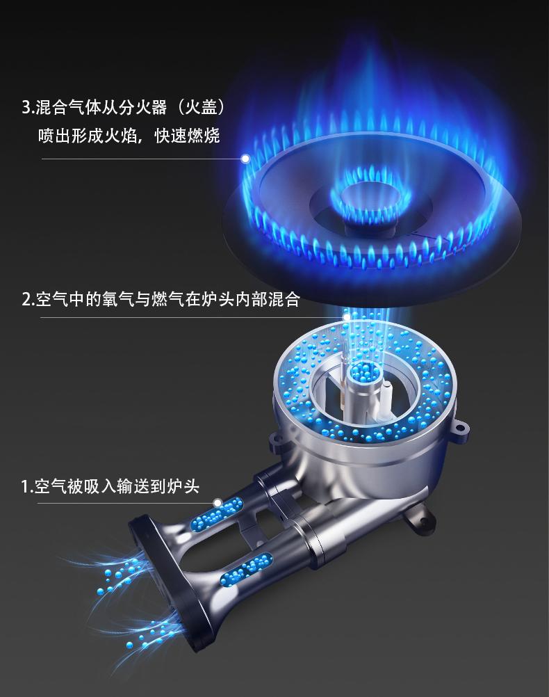 燃气灶分火器,燃气灶火盖与灶与灶头工作原理
